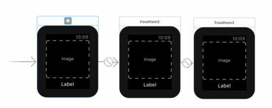 如何重用 watchOS 的 Paging Interface Controller